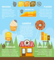 Donut cupcake infographic