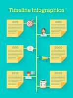Tidslinje infografisk återkoppling