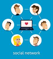 Concept de réseau social