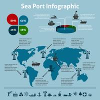 Sea port infographic