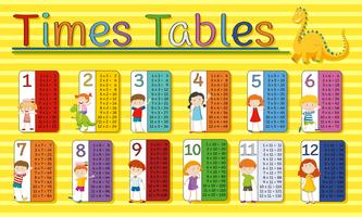 Time tables chart with happy kids on yellow background