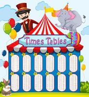 Tabuada de tempos na tenda de circo