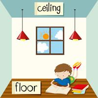 Opposite wordcard for ceiling and floor vector