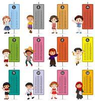 Crianças felizes e timestable