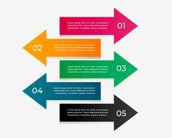 pijl infographic met vijf stappen