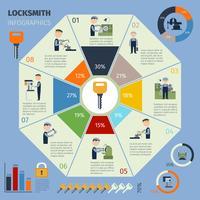 Conjunto de infografías de cerrajería