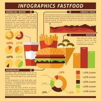 Infographie de restauration rapide