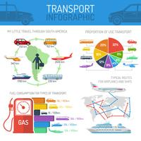 Concept de transport infographique
