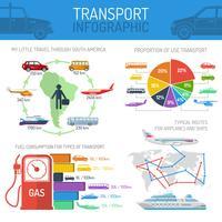 Transport infografiska konceptuppsättning