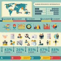 Presentazione del rapporto infografica delle risorse umane