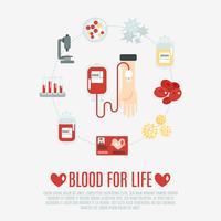 Concept de don de sang