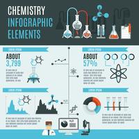 Kemi Infographics Set