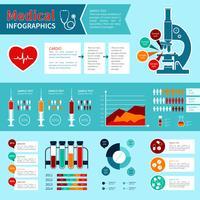 Platte medische infographics