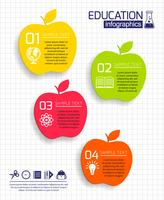 Education Apple infographique