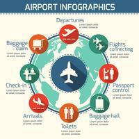 Concepto de infografía aeropuerto