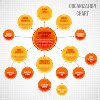 Infografía organigrama