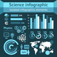 Physics science infographics vector