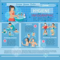 Conjunto de infografías de higiene.