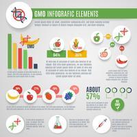 set di infografica OGM