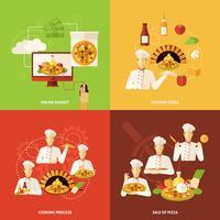 Pizza Order och Making Icon