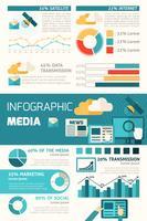 Conjunto de infografía de medios