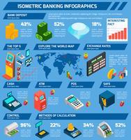Infografía de banca isométrica