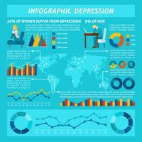 Conjunto de infografías de estrés y depresión