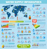 Watervoorziening Infographics