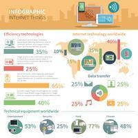 Internet do cartaz de infográfico de coisas