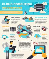 Cloud-Computing-Infografiken