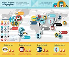 Wearable technologie Infographics