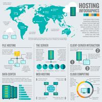 File hosting worldwide infographic poster vector