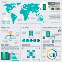 Cartaz de infográfico mundial de hospedagem de arquivo