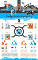 Conjunto infográfico de navegación