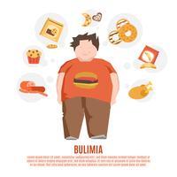 bulimia concepto plana