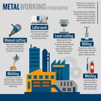 Impressão de cartaz infografics metalworking processo