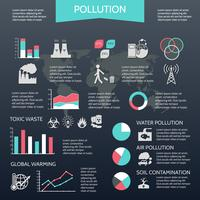 Pollution infographic set vector