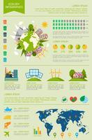 Conjunto de infografía ecología.