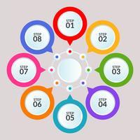 Modelo de infográfico de conexão de círculo para uso em cartaz de diagrama de fluxo de trabalho