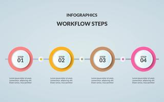 Modèle d'infographie de l'affiche du diagramme d'étape ou de flux de travail