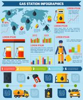 Cartel de diseño infográfico mundial de gasolinera.