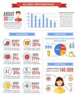 Infographie des allergies avec des symptômes de traitement
