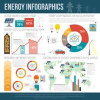 Apresentação de infográficos de distribuição de energia limpa em todo o mundo