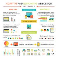 Adaptable Responsive Web Design Infographics Set