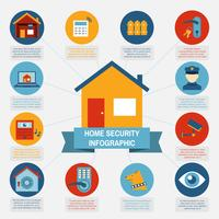 Home security infographic blocks composition poster