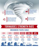 conjunto de infográficos de tornado