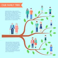 Flat Family Tree Poster vector