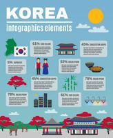 Banner di presentazione di cultura coreana infografica