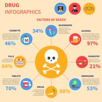 Ensemble d'infographie de drogue