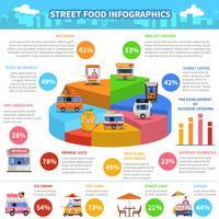 Infografía de comida callejera vector